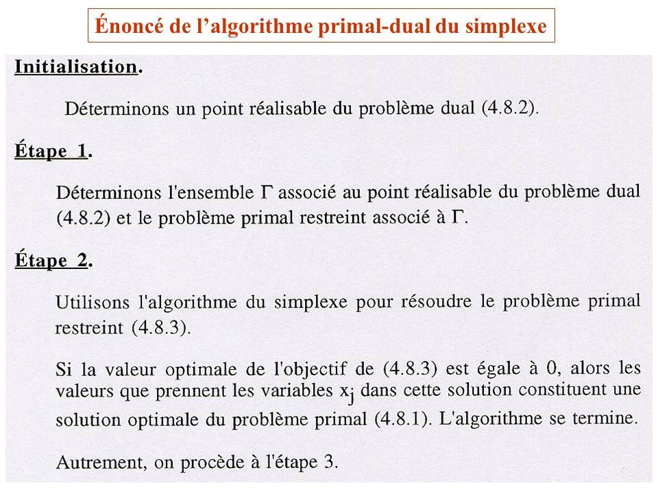 38 Énoncé de lalgorithme primal-dual du simplexe