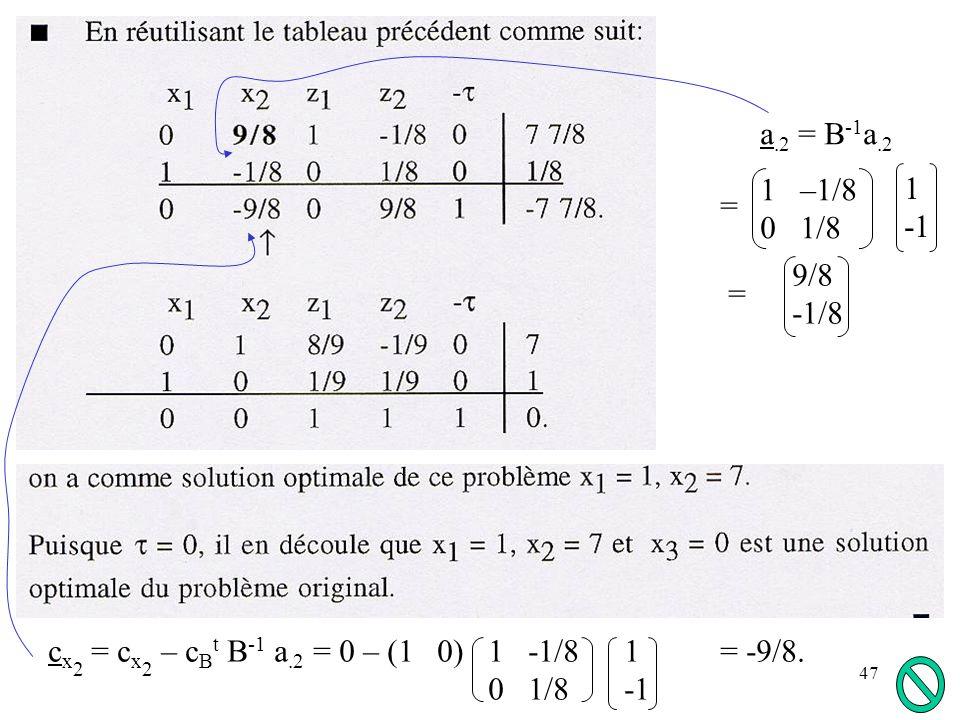 47 a.2 = B -1 a.2 1 –1/8 0 1/8 1 = = 9/8 -1/8 c x 2 = c x 2 – c B t B -1 a.2 = 0 – (1 0) 1 -1/81= -9/8.