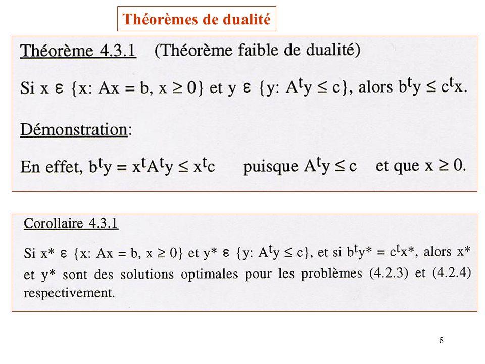 8 Théorèmes de dualité