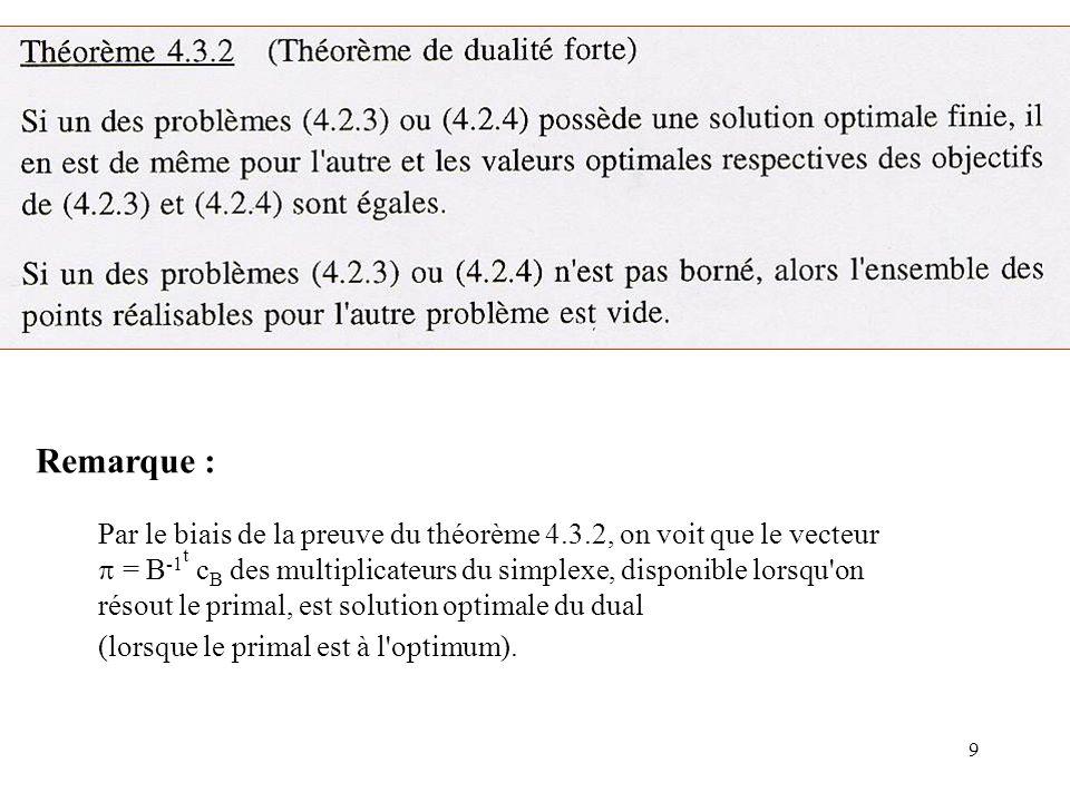 9 Remarque : Par le biais de la preuve du théorème 4.3.2, on voit que le vecteur = B -1 t c B des multiplicateurs du simplexe, disponible lorsqu on résout le primal, est solution optimale du dual (lorsque le primal est à l optimum).