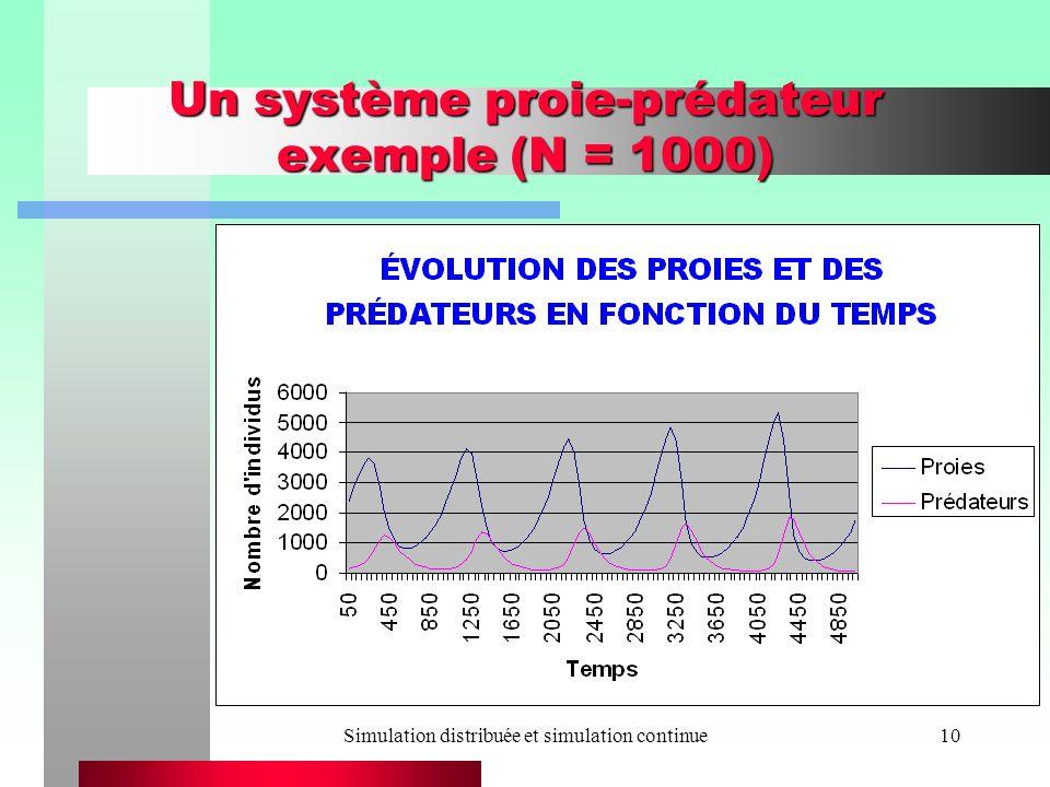 Simulation distribuée et simulation continue10 Un système proie-prédateur exemple (N = 1000)