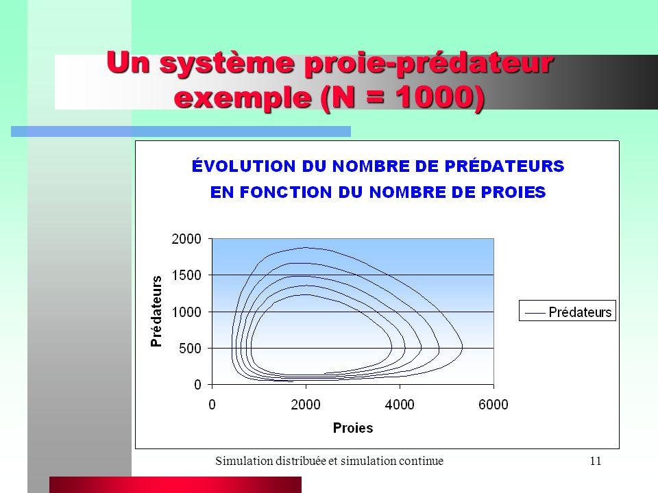 Simulation distribuée et simulation continue11 Un système proie-prédateur exemple (N = 1000)