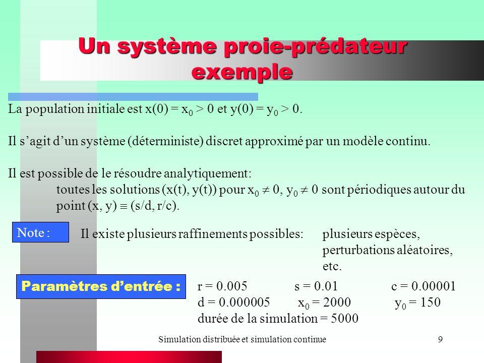 Simulation distribuée et simulation continue9 Un système proie-prédateur exemple La population initiale est x(0) = x 0 > 0 et y(0) = y 0 > 0.