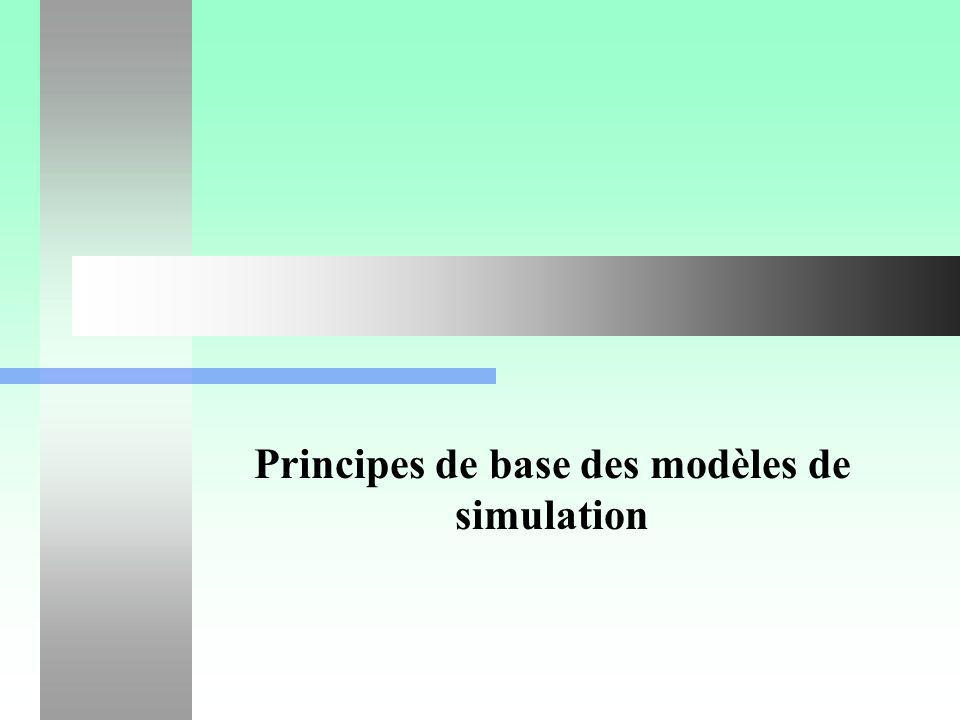 Principes de base des modèles de simulation12 Déroulement dune étude impliquant la simulation (ou la modélisation en général) Notes: La simulation na de sens que si on a les données pour construire un modèle (et estimer les paramètres) de façon assez précise et réaliste.