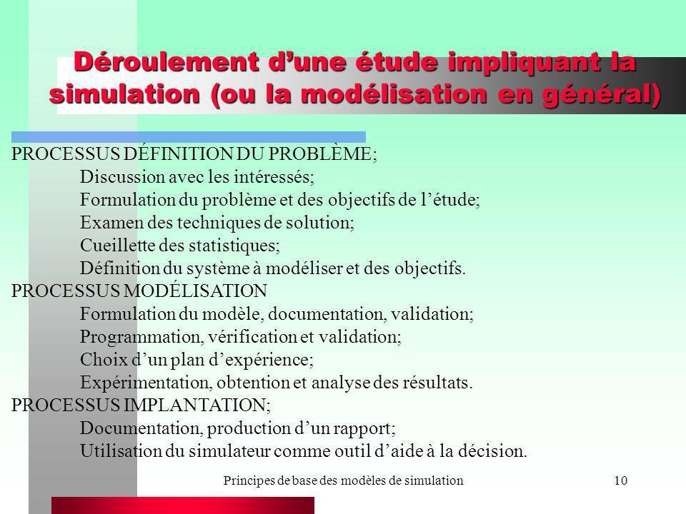 10 Déroulement dune étude impliquant la simulation (ou la modélisation en général) PROCESSUS DÉFINITION DU PROBLÈME; Discussion avec les intéressés; F