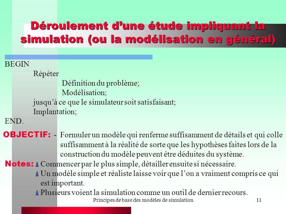 Principes de base des modèles de simulation11 Déroulement dune étude impliquant la simulation (ou la modélisation en général) BEGIN Répéter Définition