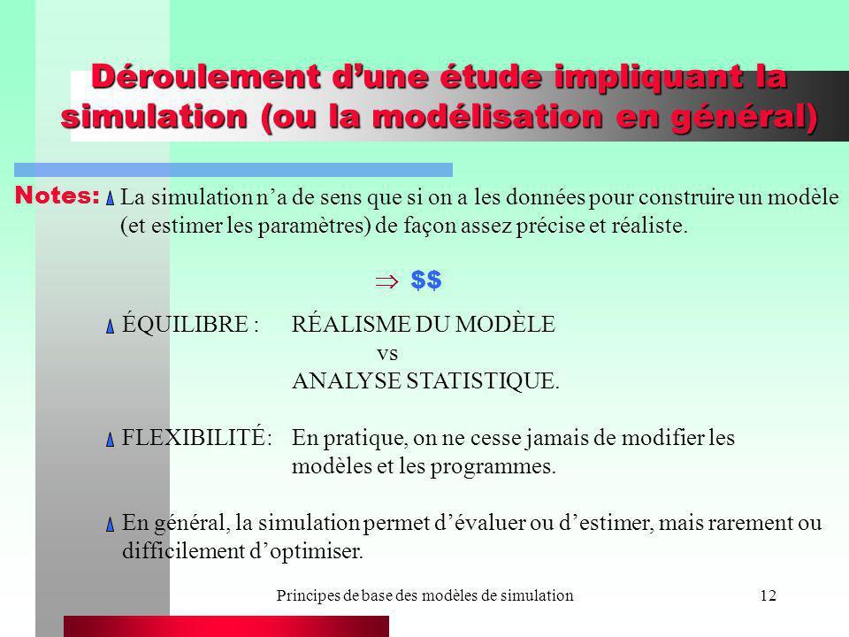 Principes de base des modèles de simulation12 Déroulement dune étude impliquant la simulation (ou la modélisation en général) Notes: La simulation na