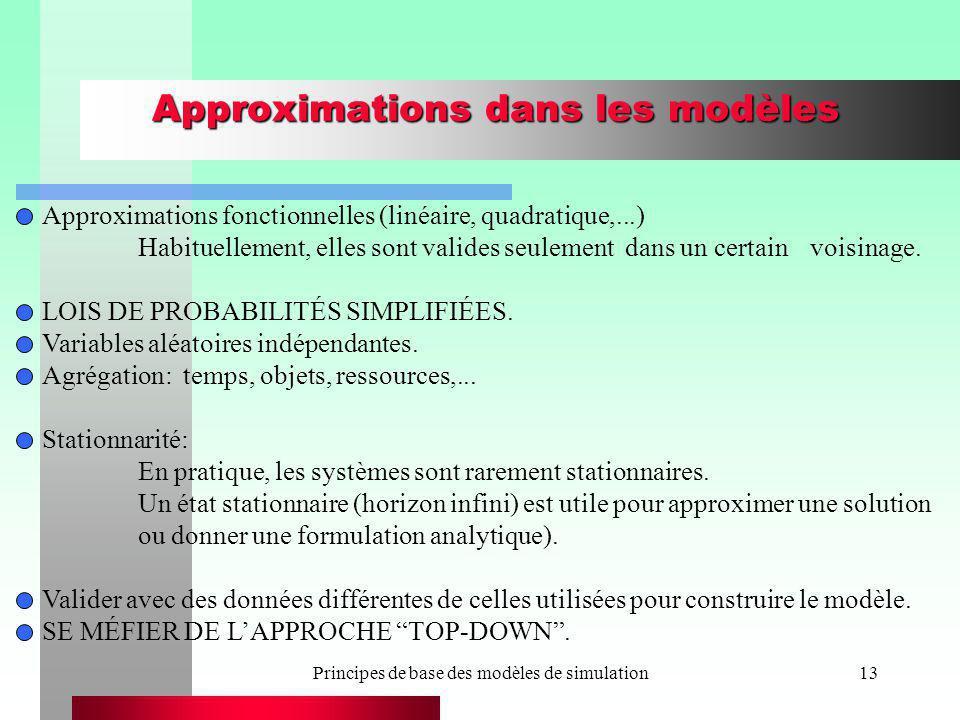 Principes de base des modèles de simulation13 Approximations dans les modèles Approximations fonctionnelles (linéaire, quadratique,...) Habituellement