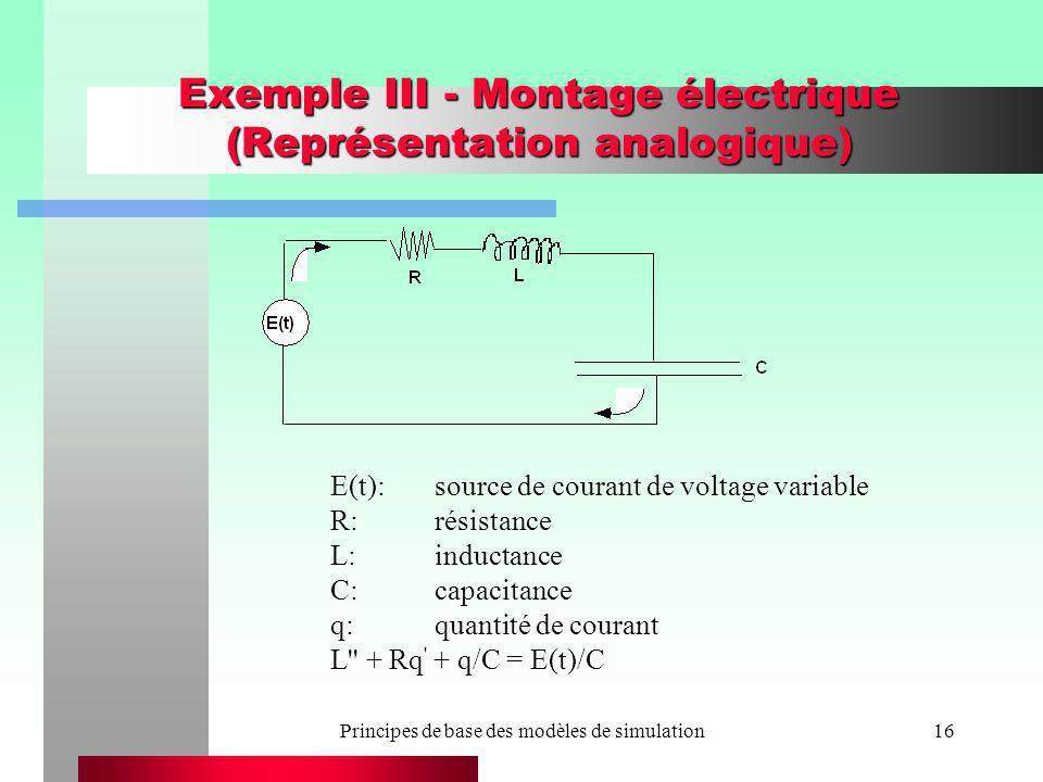 Principes de base des modèles de simulation16 Exemple III - Montage électrique (Représentation analogique) E(t):source de courant de voltage variable