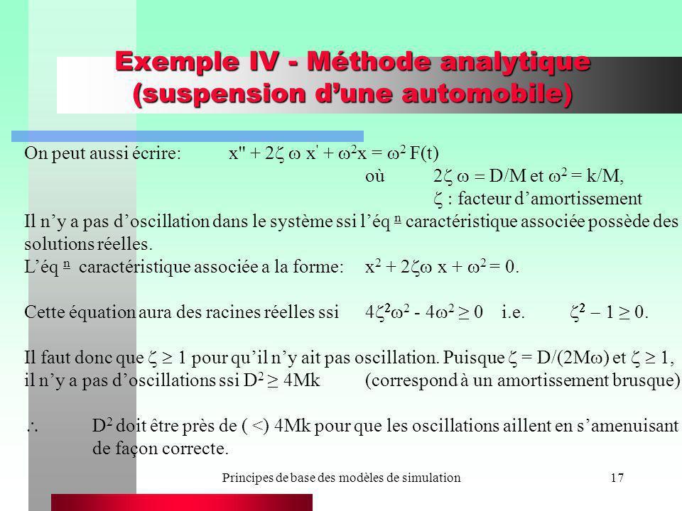 Principes de base des modèles de simulation17 Exemple IV - Méthode analytique (suspension dune automobile) On peut aussi écrire:x'' + 2 x ' + 2 x = 2