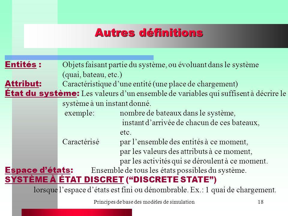 Principes de base des modèles de simulation18 Autres définitions Entités : Objets faisant partie du système, ou évoluant dans le système (quai, bateau