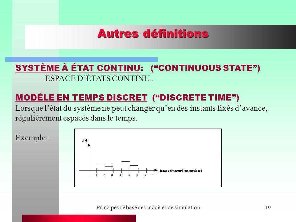 Principes de base des modèles de simulation19 Autres définitions SYSTÈME À ÉTAT CONTINU: (CONTINUOUS STATE) ESPACE DÉTATS CONTINU. MODÈLE EN TEMPS DIS