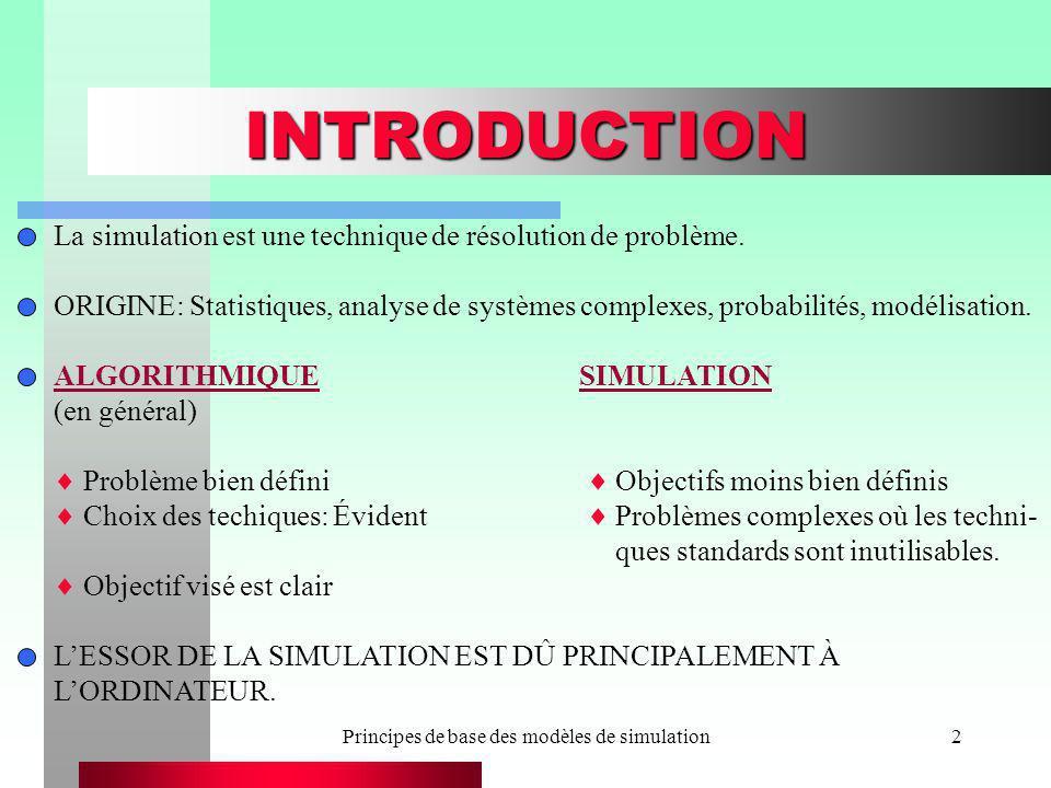 Principes de base des modèles de simulation23 Autres définitions Modèles hybrides : évolution continue+événements discrets Statique:On étudie le système à un instant fixé.