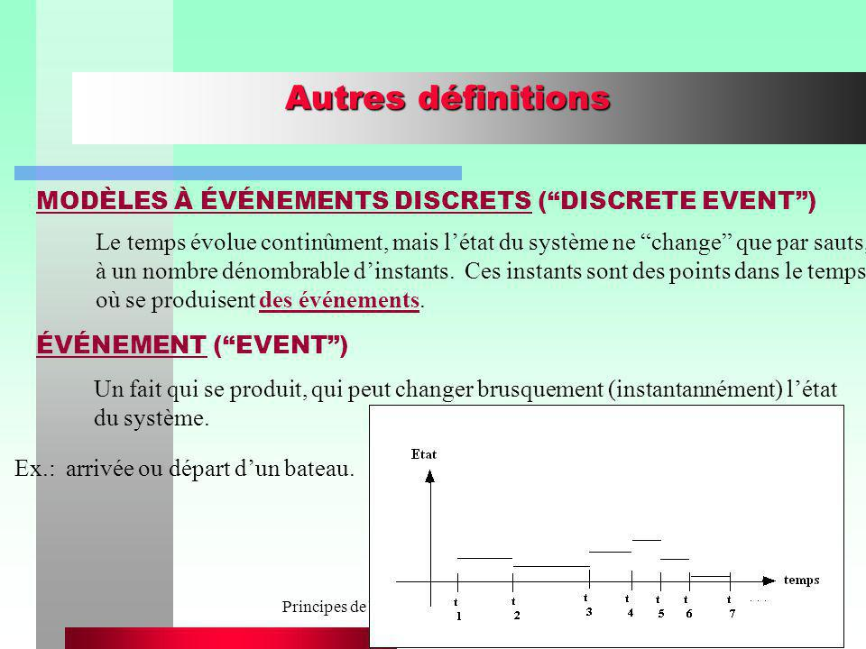 Principes de base des modèles de simulation20 Autres définitions Le temps évolue continûment, mais létat du système ne change que par sauts, à un nomb