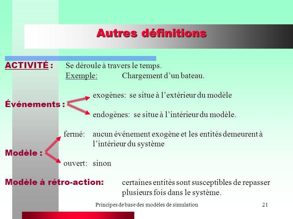 Principes de base des modèles de simulation21 Autres définitions ACTIVITÉ : Se déroule à travers le temps. Exemple:Chargement dun bateau. exogènes: se