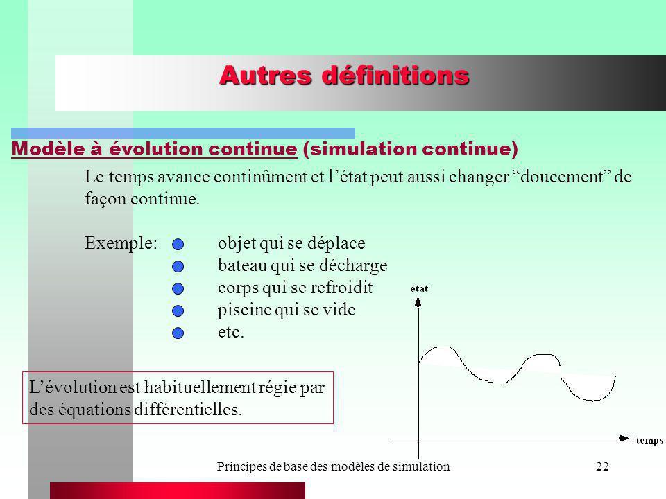 Principes de base des modèles de simulation22 Autres définitions Le temps avance continûment et létat peut aussi changer doucement de façon continue.