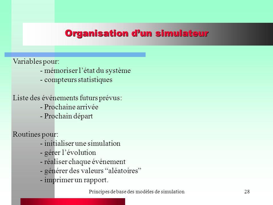 Principes de base des modèles de simulation28 Organisation dun simulateur Variables pour: - mémoriser létat du système - compteurs statistiques Liste
