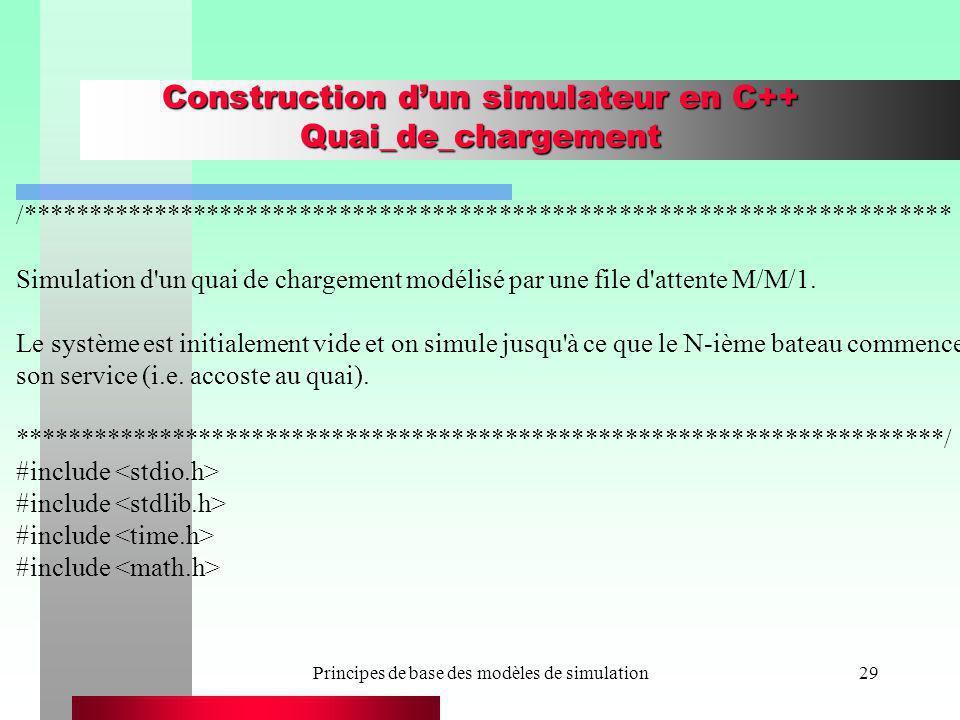 Principes de base des modèles de simulation29 Construction dun simulateur en C++ Quai_de_chargement /*************************************************