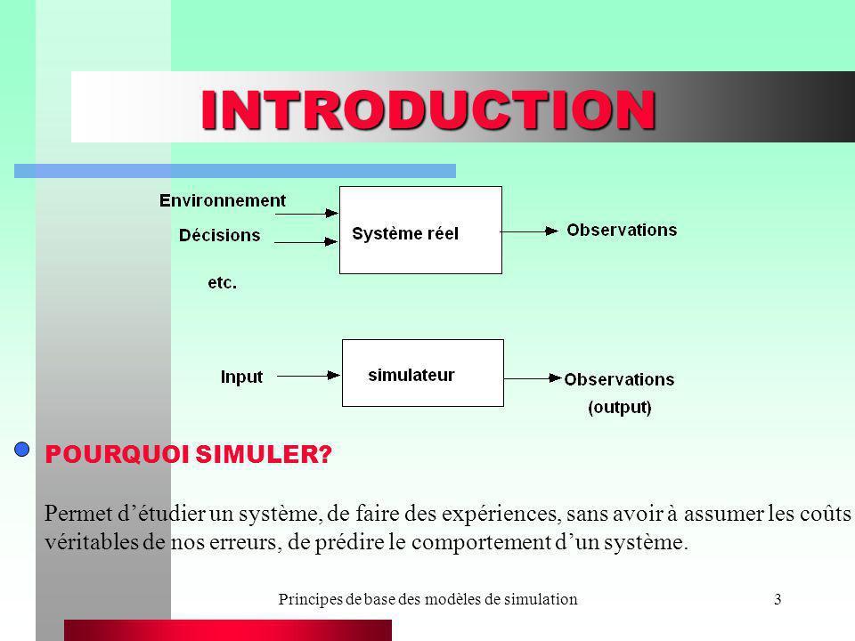 Principes de base des modèles de simulation3 INTRODUCTION POURQUOI SIMULER? Permet détudier un système, de faire des expériences, sans avoir à assumer