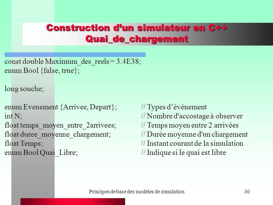 Principes de base des modèles de simulation30 Construction dun simulateur en C++ Quai_de_chargement const double Maximum_des_reels = 3.4E38; enum Bool