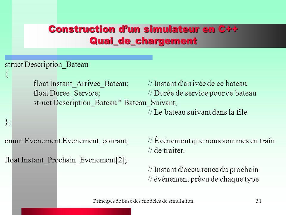 Principes de base des modèles de simulation31 Construction dun simulateur en C++ Quai_de_chargement struct Description_Bateau { float Instant_Arrivee_