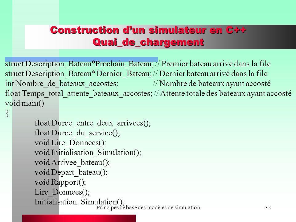 Principes de base des modèles de simulation32 Construction dun simulateur en C++ Quai_de_chargement struct Description_Bateau*Prochain_Bateau; // Prem