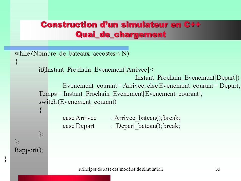 Principes de base des modèles de simulation33 Construction dun simulateur en C++ Quai_de_chargement while (Nombre_de_bateaux_accostes < N) { if(Instan