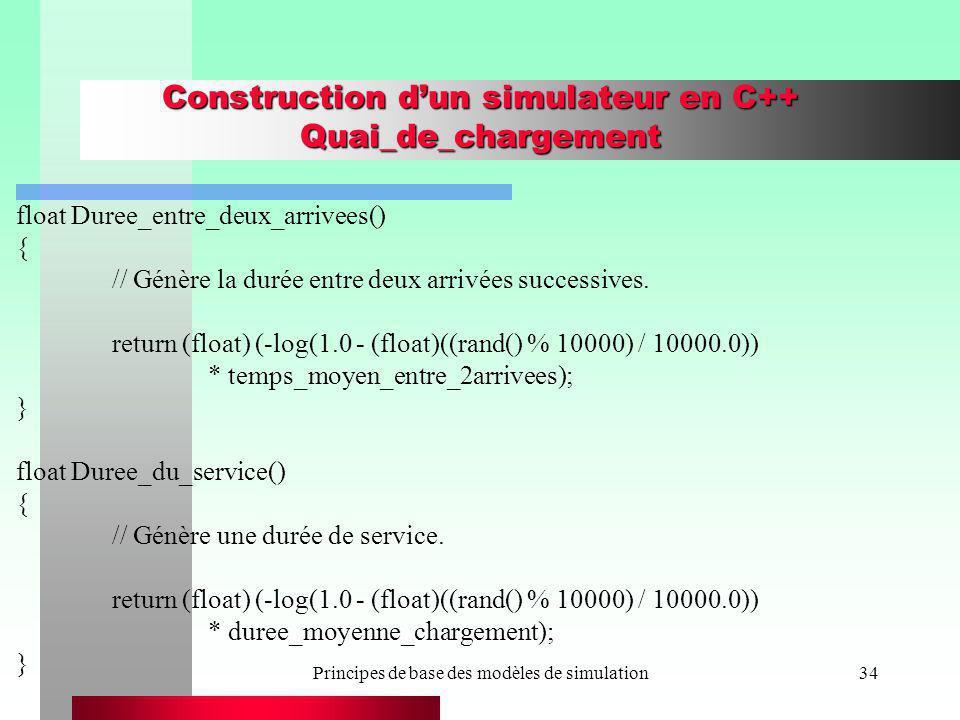 Principes de base des modèles de simulation34 Construction dun simulateur en C++ Quai_de_chargement float Duree_entre_deux_arrivees() { // Génère la d