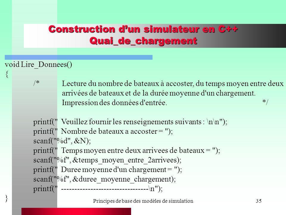 Principes de base des modèles de simulation35 Construction dun simulateur en C++ Quai_de_chargement void Lire_Donnees() { /*Lecture du nombre de batea