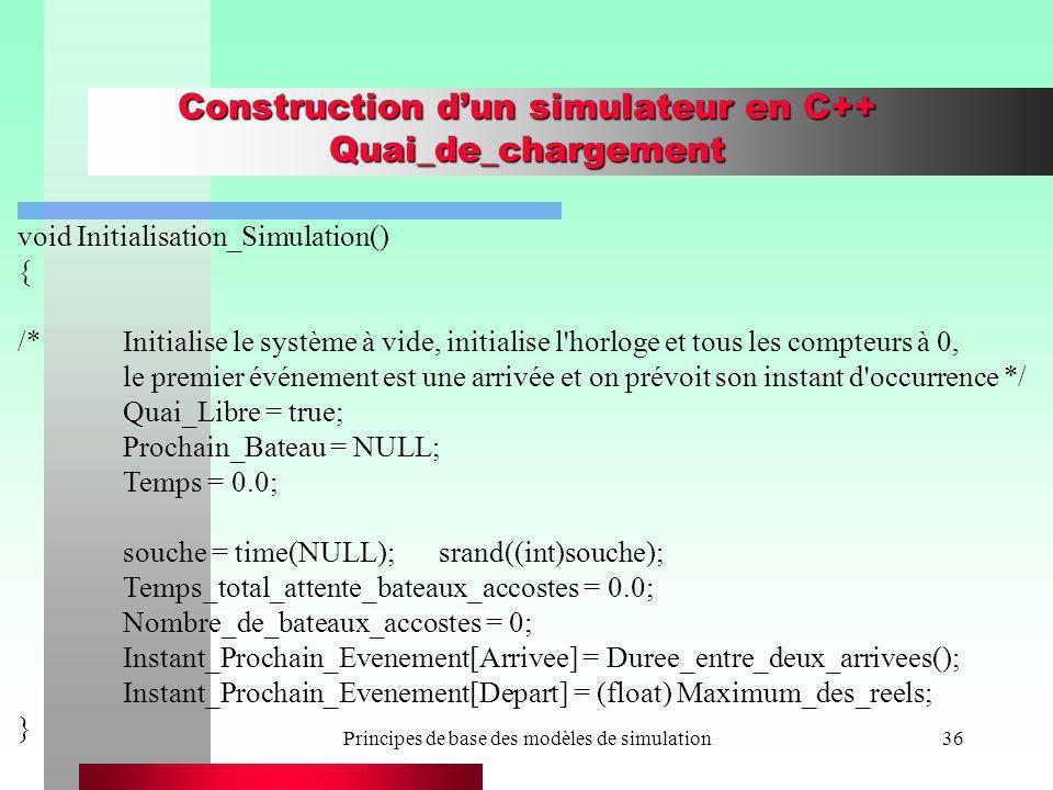 Principes de base des modèles de simulation36 Construction dun simulateur en C++ Quai_de_chargement void Initialisation_Simulation() { /*Initialise le