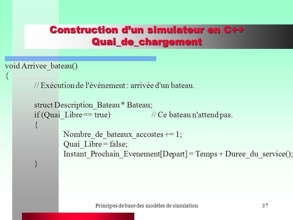 Principes de base des modèles de simulation37 Construction dun simulateur en C++ Quai_de_chargement void Arrivee_bateau() { // Exécution de l'événemen