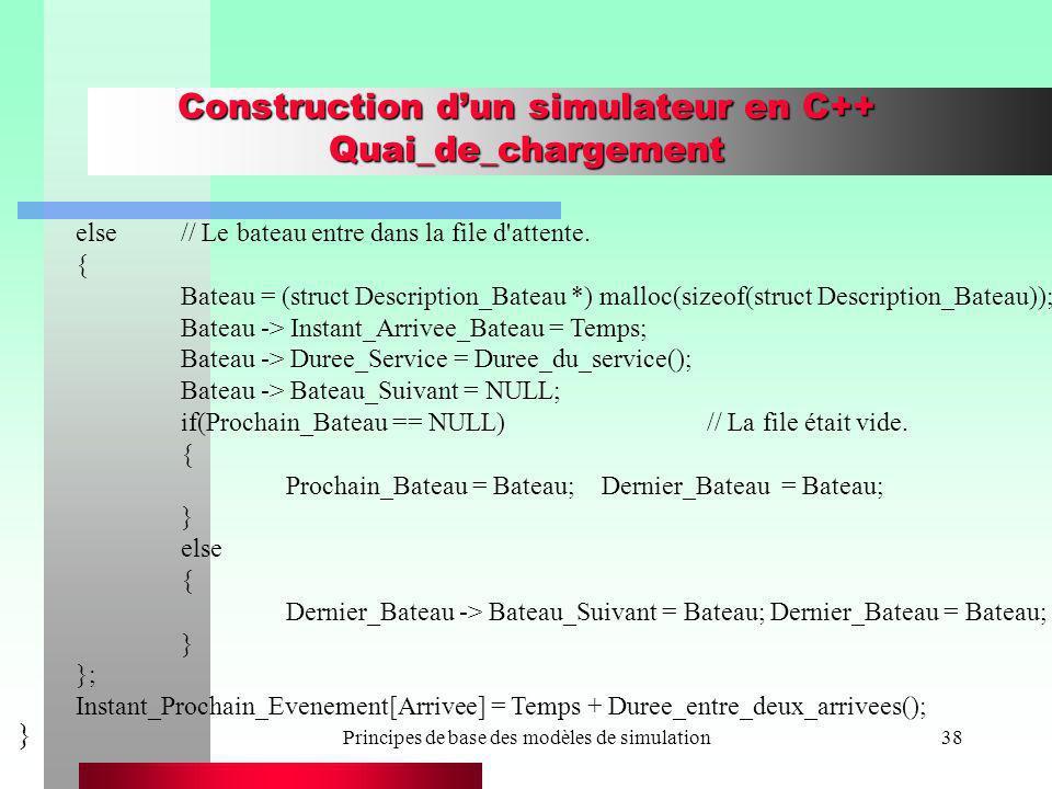Principes de base des modèles de simulation38 Construction dun simulateur en C++ Quai_de_chargement else// Le bateau entre dans la file d'attente. { B