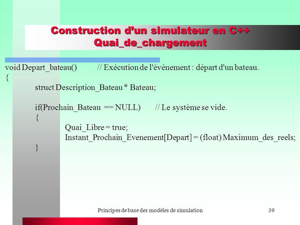 Principes de base des modèles de simulation39 Construction dun simulateur en C++ Quai_de_chargement void Depart_bateau() // Exécution de l'événement :