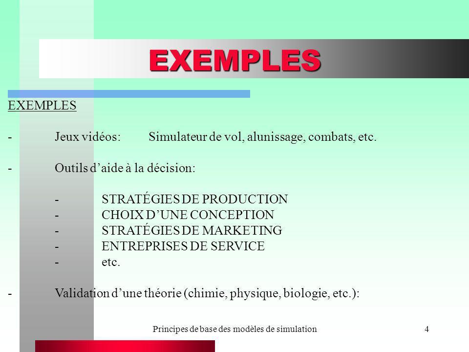 Principes de base des modèles de simulation4 EXEMPLES EXEMPLES -Jeux vidéos:Simulateur de vol, alunissage, combats, etc. -Outils daide à la décision: