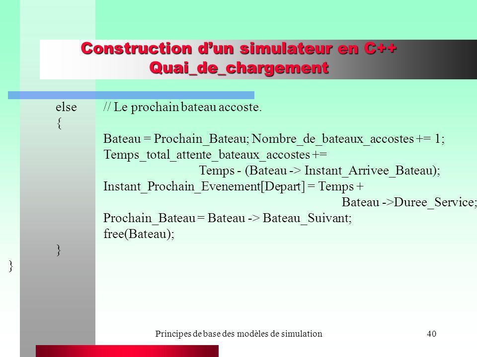 Principes de base des modèles de simulation40 Construction dun simulateur en C++ Quai_de_chargement else// Le prochain bateau accoste. { Bateau = Proc