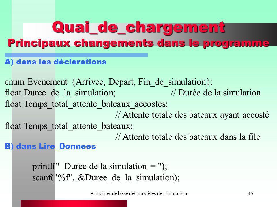 Principes de base des modèles de simulation45 Quai_de_chargement Principaux changements dans le programme A) dans les déclarations enum Evenement {Arr