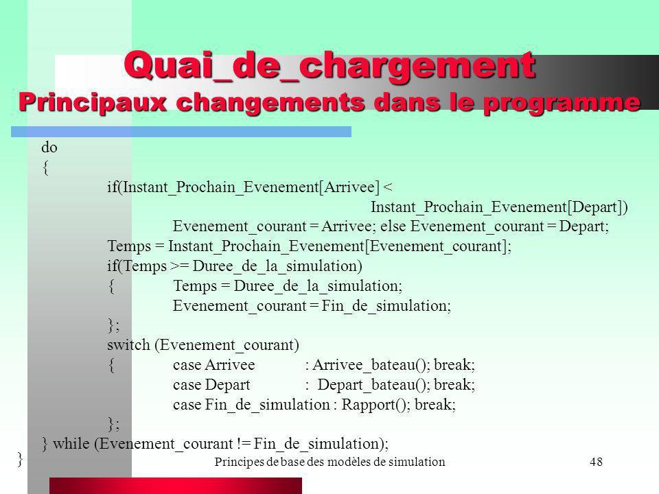 Principes de base des modèles de simulation48 Quai_de_chargement Principaux changements dans le programme do { if(Instant_Prochain_Evenement[Arrivee]