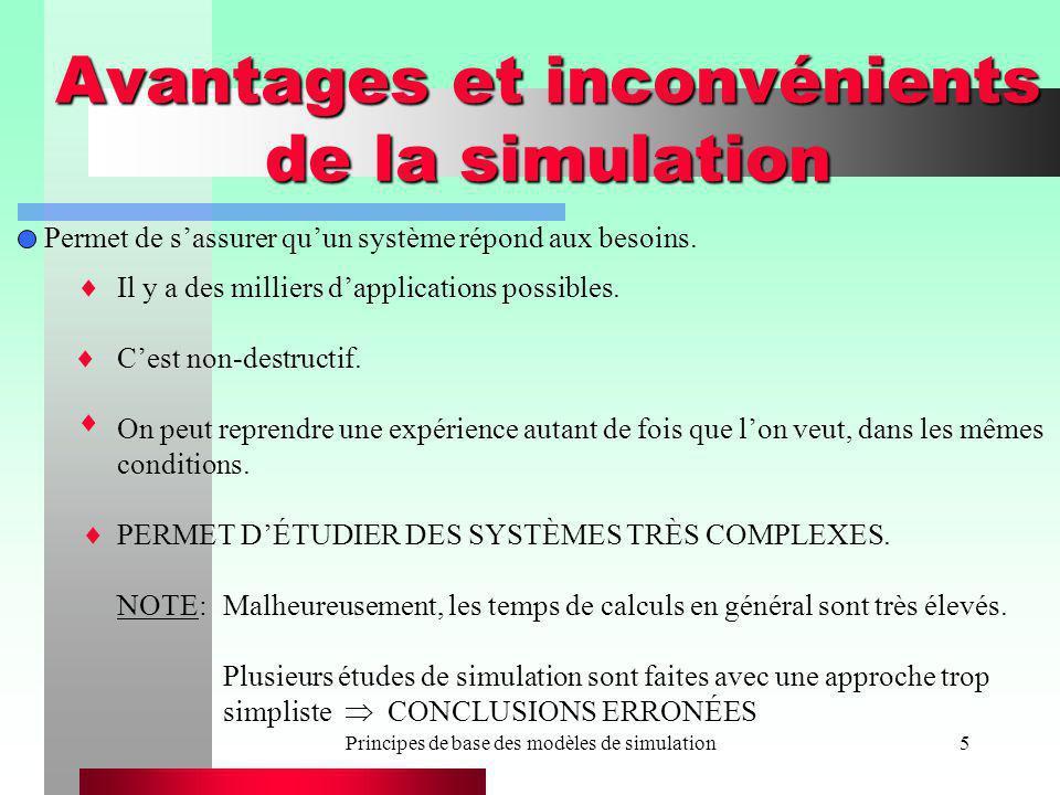 Principes de base des modèles de simulation66 Avantages et inconvénients dun modèle de simulation - Possibilité de décrire des systèmes complexes - Possibilité de faire des expériences avec : des systèmes qui nexistent pas encore ou des systèmes existants sans altérer leur fonctionnement - Simulateur comme outil dentraînement - Ne génère pas de solution précise - Un changement dans les données dentrée une autre simulation - Les simulateurs de systèmes complexes peuvent être coûteux à concevoir et à utiliser - Cela peut être difficile de vérifier la validité du modèle: sa correspondance avec le système