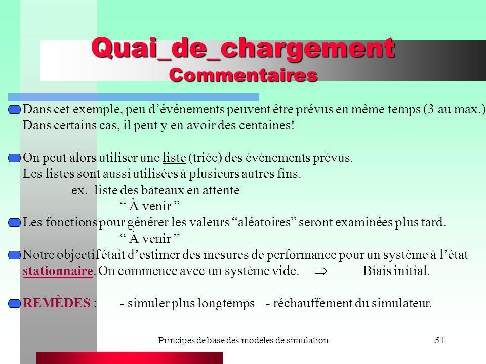 Principes de base des modèles de simulation51 Quai_de_chargement Commentaires Dans cet exemple, peu dévénements peuvent être prévus en même temps (3 a