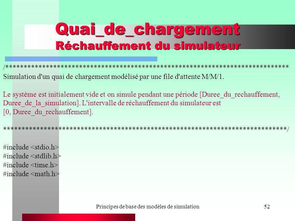 Principes de base des modèles de simulation52 Quai_de_chargement Réchauffement du simulateur /********************************************************