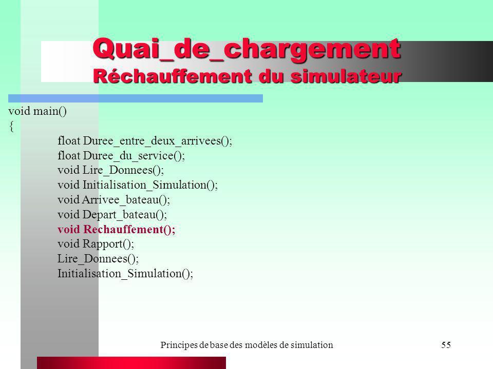 Principes de base des modèles de simulation55 Quai_de_chargement Réchauffement du simulateur void main() { float Duree_entre_deux_arrivees(); float Du