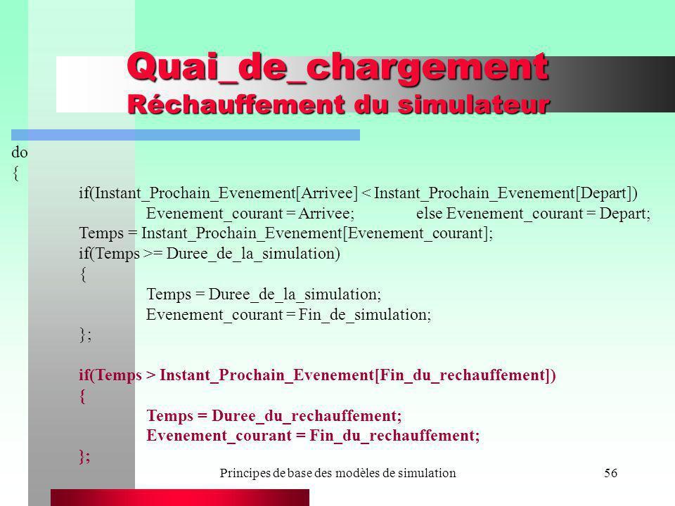 Principes de base des modèles de simulation56 Quai_de_chargement Réchauffement du simulateur do { if(Instant_Prochain_Evenement[Arrivee] < Instant_Pro