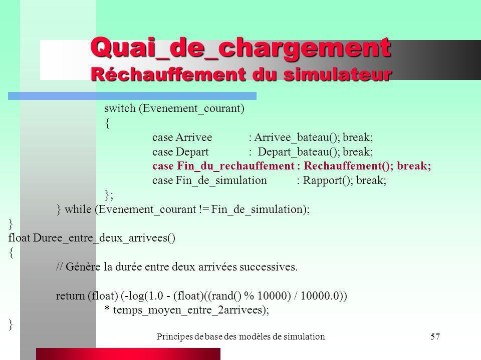 Principes de base des modèles de simulation57 Quai_de_chargement Réchauffement du simulateur switch (Evenement_courant) { case Arrivee : Arrivee_batea