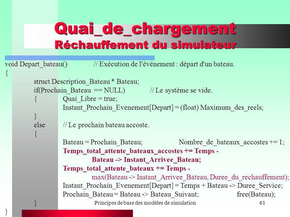 Principes de base des modèles de simulation61 Quai_de_chargement Réchauffement du simulateur void Depart_bateau() // Exécution de l'événement : départ
