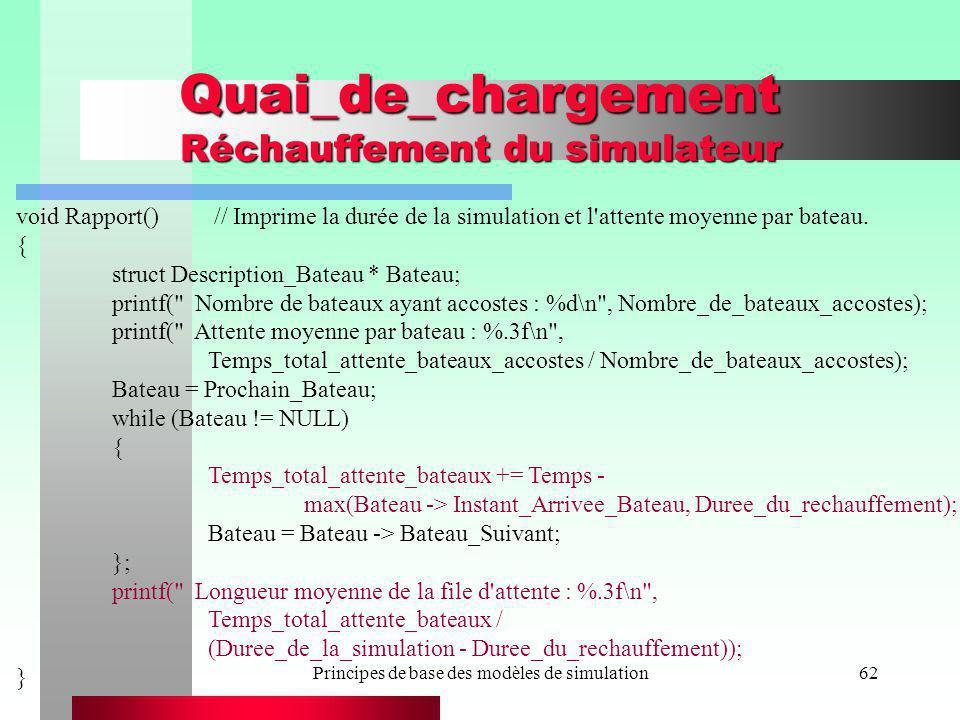 Principes de base des modèles de simulation62 Quai_de_chargement Réchauffement du simulateur void Rapport() // Imprime la durée de la simulation et l'