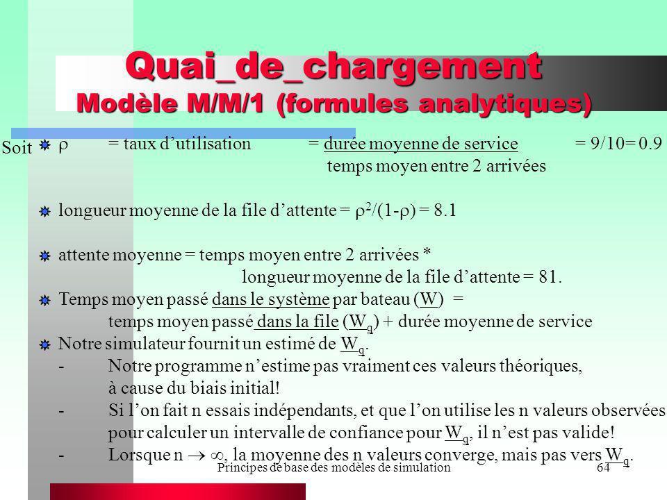 Principes de base des modèles de simulation64 Quai_de_chargement Modèle M/M/1 (formules analytiques) = taux dutilisation= durée moyenne de service= 9/