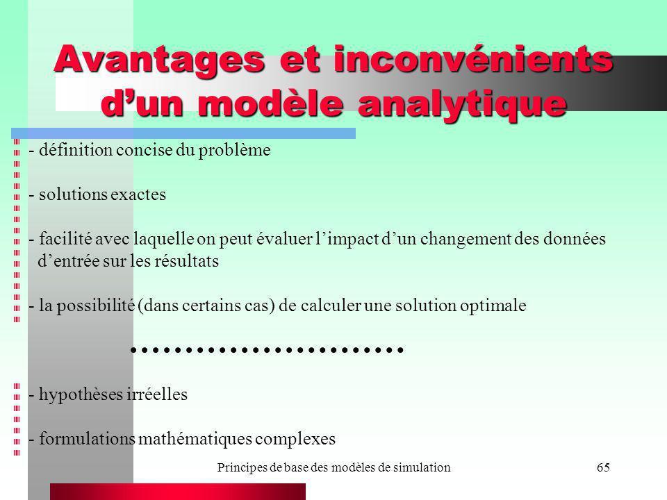 Principes de base des modèles de simulation65 Avantages et inconvénients dun modèle analytique - définition concise du problème - solutions exactes -