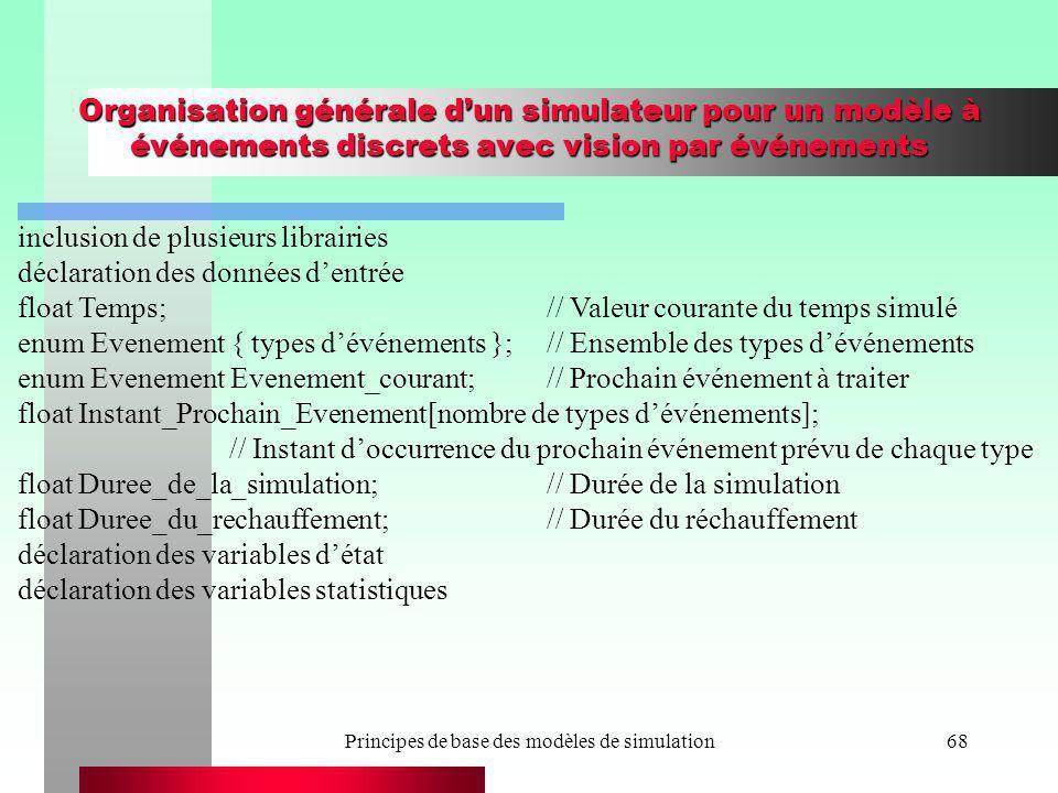 Principes de base des modèles de simulation68 Organisation générale dun simulateur pour un modèle à événements discrets avec vision par événements inc