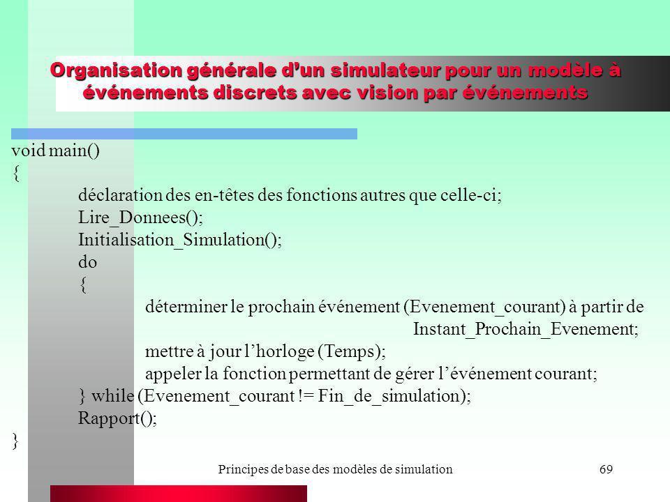 Principes de base des modèles de simulation69 Organisation générale dun simulateur pour un modèle à événements discrets avec vision par événements voi