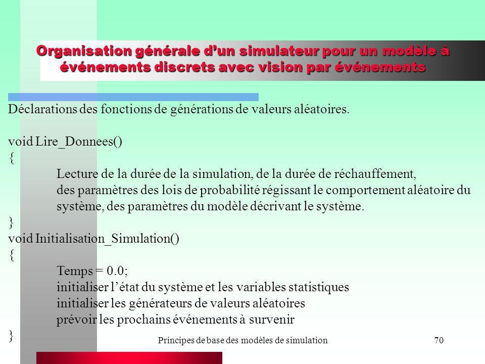 Principes de base des modèles de simulation70 Organisation générale dun simulateur pour un modèle à événements discrets avec vision par événements Déc